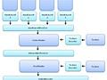 MT Frameworks 2.0