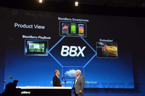 BlackBerry BBX