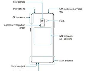 Handleiding Samsung Galaxy A8/A8+