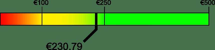 Donatie-barometer rev. 2