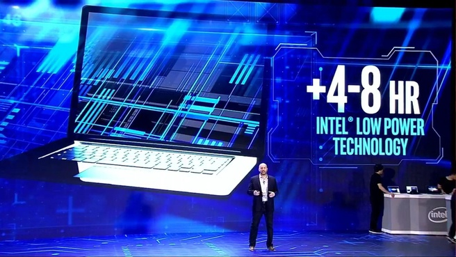 Intel Computex 2018 Low Power Display