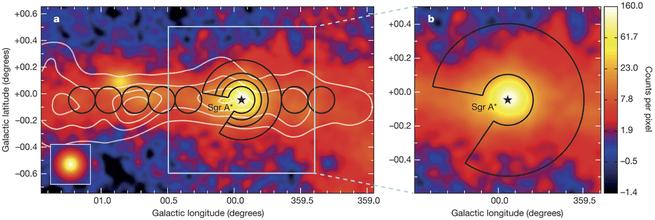 VHE γ-ray-beeld van Galactisch centrum