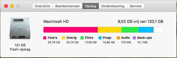 Macintosh HD (oude SSD)