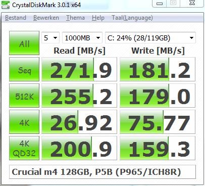 CrystalDiskMark Crucial m4 128GB, P5B (P965/ICH8R)