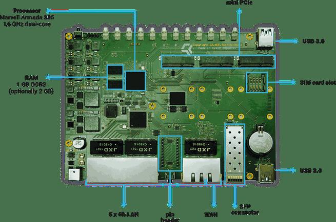 Turris Omnia 1GB ram