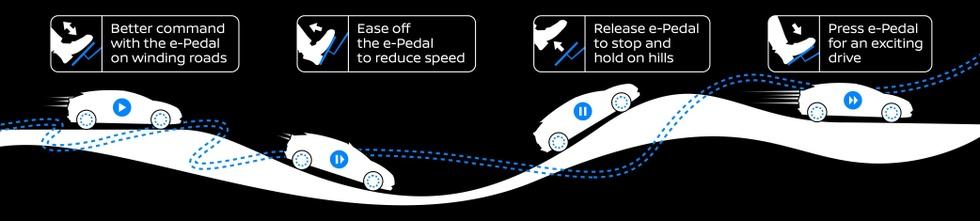 Een illustratie van de werking van Nissans E-pedal