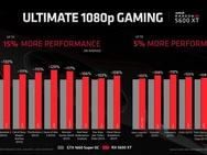 AMD Radeon 5600 XT slides