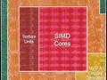 AMD RV770 2