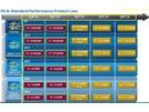 Ivy Bridge mobiele roadmap