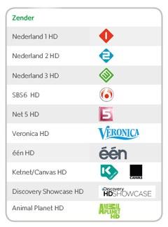 KPN hd-pakket Interactieve TV