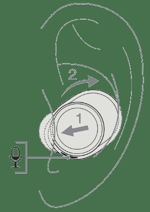 Hoe de dopjes te plaatsen