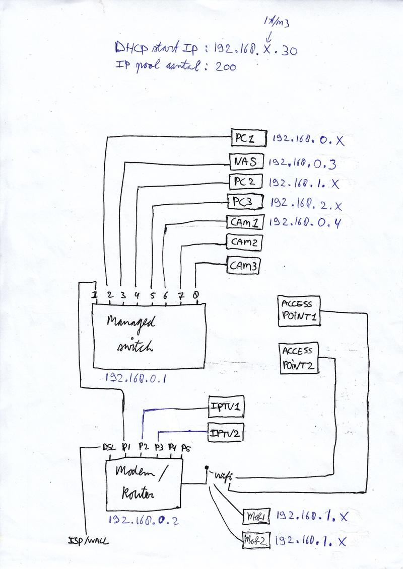 https://tweakers.net/i/ovHgK8CXuiuQx6wIYSHuKfab5ms=/800x/filters:strip_icc():strip_exif()/f/image/UugM9rXyztXjObY5Tdmgra9R.jpg?f=fotoalbum_large