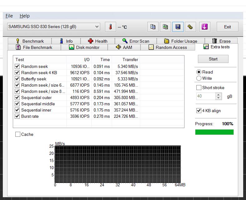 benchmark samsung 830