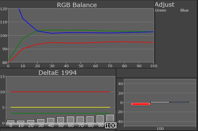 Samsung ATIV Tab - rgb