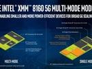 Intel XMM 8160 5g