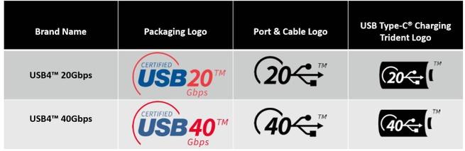 Usb 4 logo's