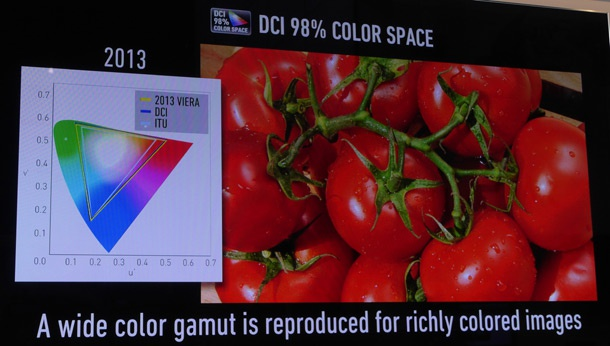 Panasonic Viera ZT60 DCI kleurruimte