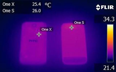 HTC One S vs One X - idle