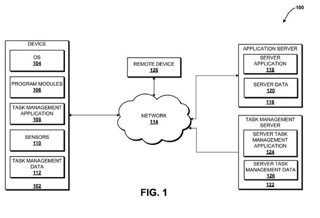 Microsoft-patent op sessiebeheerder