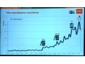 Gfk: groei smartphones in NL sinds 2006 (bron: MobileCowboys)