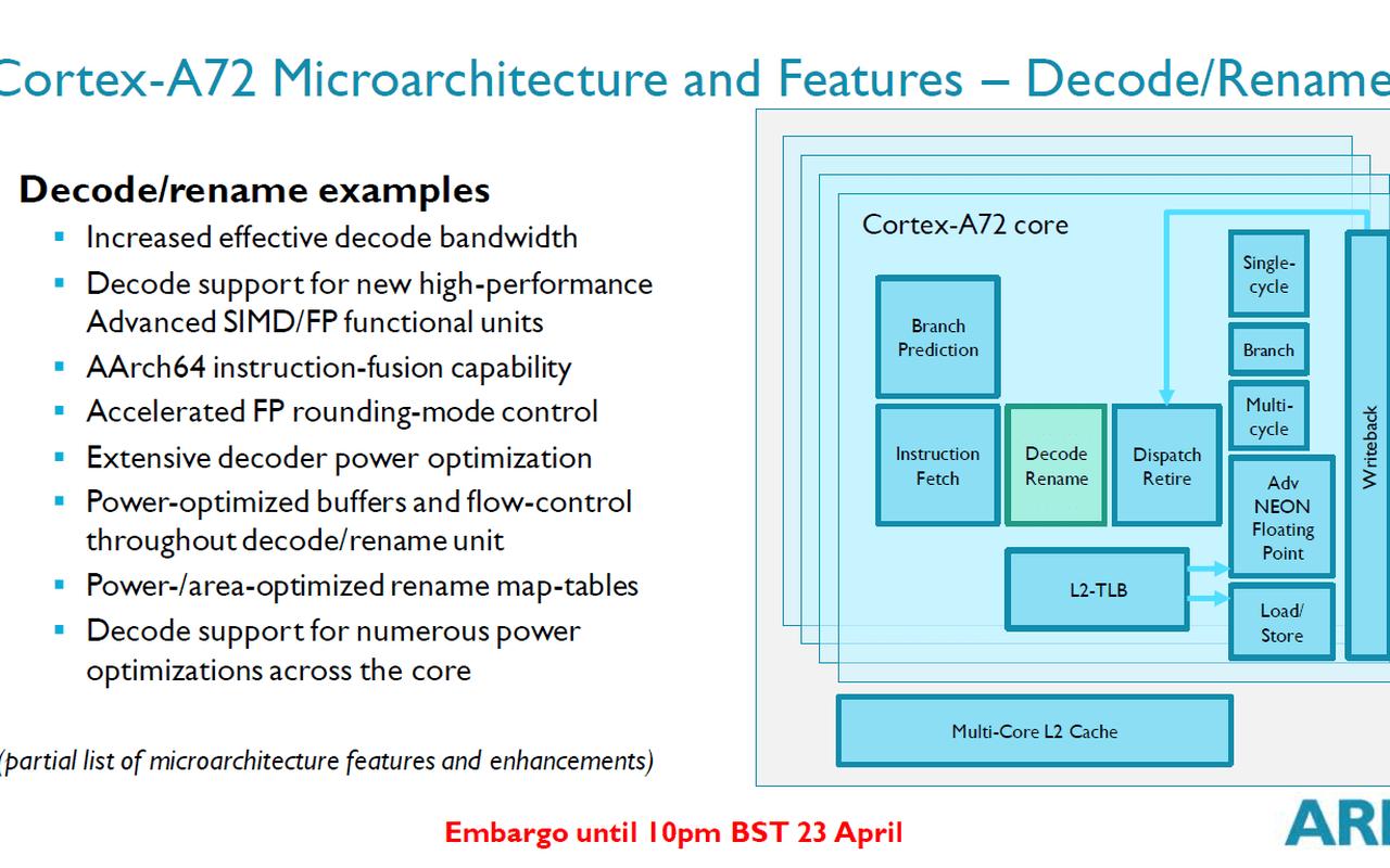 ARM Cortex A72 details