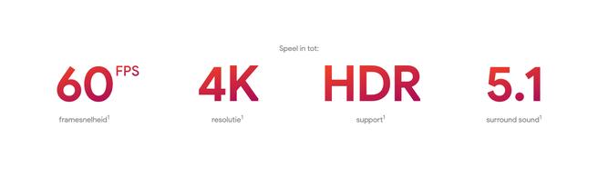 Google Stadia 4k 60fps