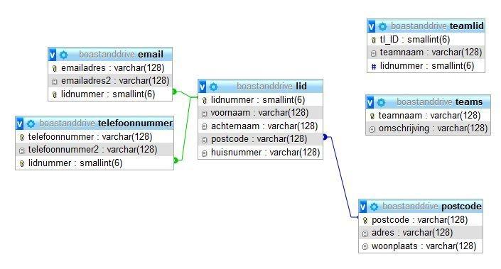 https://tweakers.net/i/qCCgmi7r8Gji9bV53NQSSYM57hA=/full-fit-in/4920x3264/filters:max_bytes(3145728):no_upscale():strip_icc():fill(white):strip_exif()/f/image/YrVdxELdAh4yWRXs7xOGLEGd.jpg?f=user_large