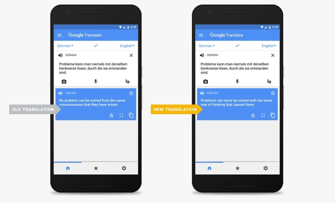 Google Translate met Neural Machine Translation