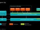 AMDGPU Linux 2014