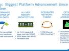Intel Purley Xeon Skylake