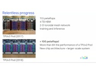 Google TPU pods V2 V3