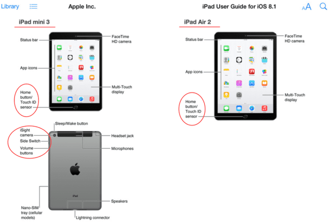 iPad Air 2 en iPad mini 3 uitgelekt