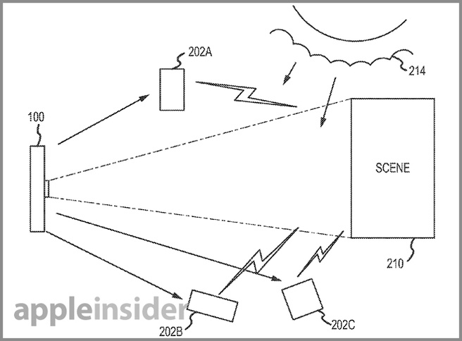 Apple patent flitser