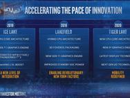 Intel investor meeting 10nm 7nm 2019