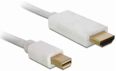 Mini-displayport hdmi kabel