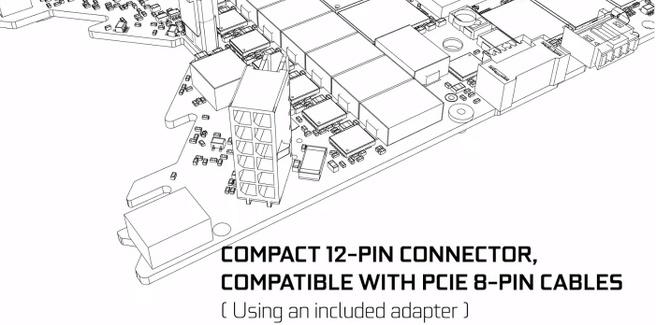 Nvidia 12-pinsconnector
