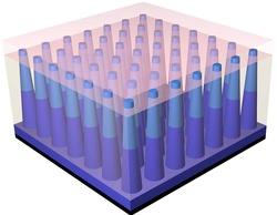 TU/e nanodraden zonnecellen