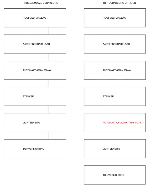 https://tweakers.net/i/rCUxRk2jmUUlvhxA0SO-epTLOmc=/x800/filters:strip_exif()/f/image/zwEFbjOIdPQ04PtsSIFTgKpc.png?f=fotoalbum_large