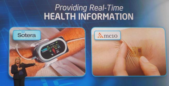 Wearables voor de gezondheidszorg