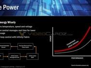 AMD Ryzen-slides