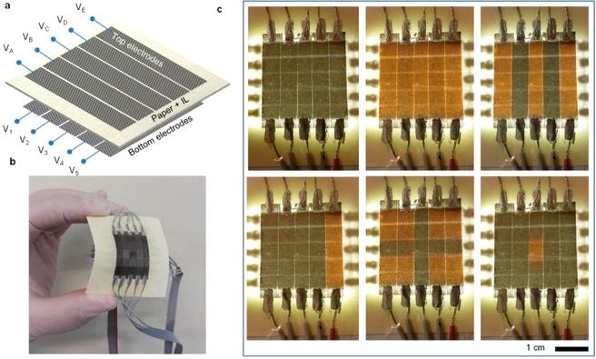 Multipixel-display met grafeen