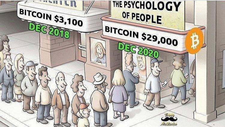Het grote Cryptocurrency nieuws & koers topic - Cryptocurrencies - GoT