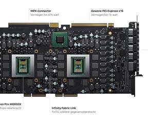 AMD Radeon Pro W6000X-gpu's voor Mac Pro