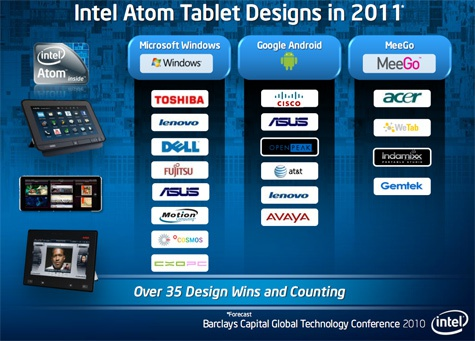 Intel tablets