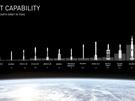 De BFR van SpaceX
