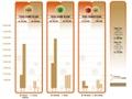 Schadebedragen door internetfraude in 2011 (bron: Nederlandse Vereniging van Banken)