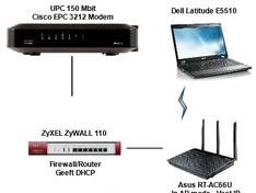 Opstelling wifi netwerk