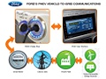 Ford Smart Grid Charging