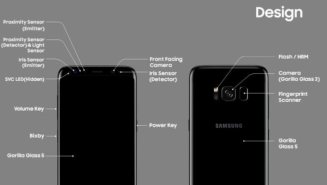 Ontwerp Samsung Galaxy S8