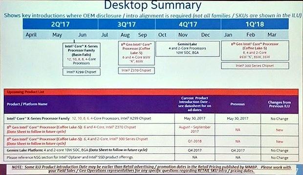 Intel desktop roadmap 2017